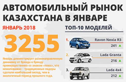 Самые продаваемые авто в Казахстане в январе 2018 года